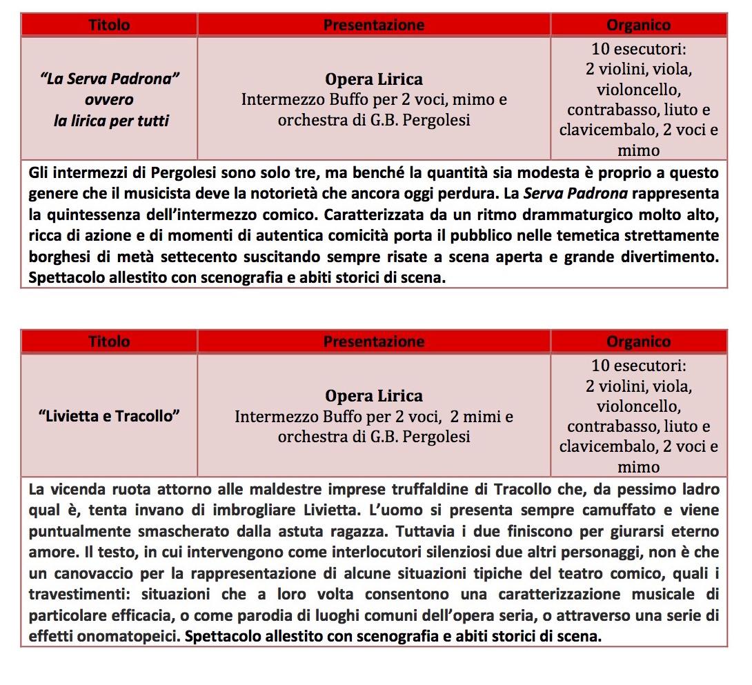 Produzioni Musicali Italico Splendore 3